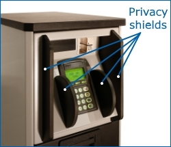 privacy shields